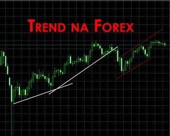 тренд на форекс рынке определение термина