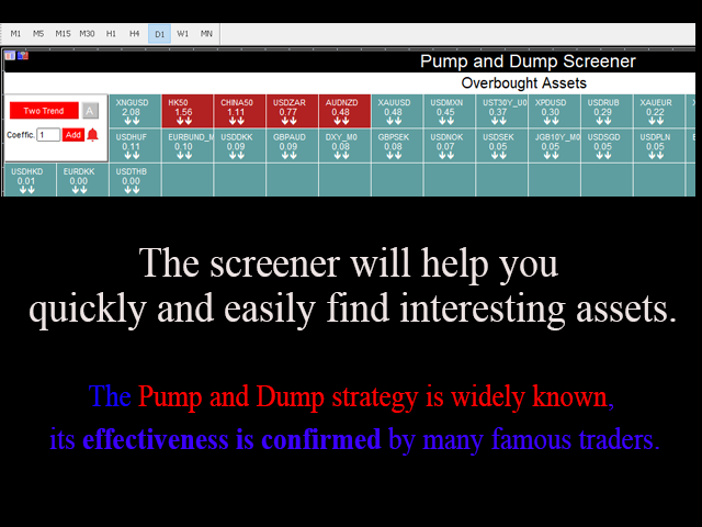 pump-and-dump-screener-for-mt4-screen-7987